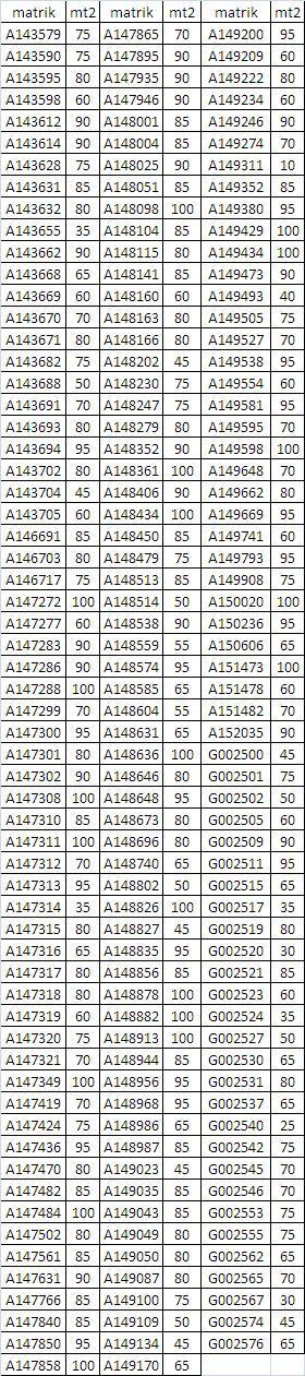minitest2-ff2613-20152016